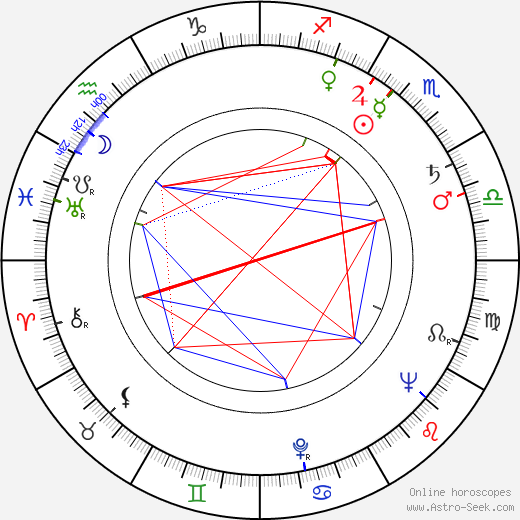 Peter Hammond astro natal birth chart, Peter Hammond horoscope, astrology