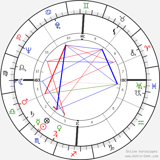 Rudolf Augstein tema natale, oroscopo, Rudolf Augstein oroscopi gratuiti, astrologia