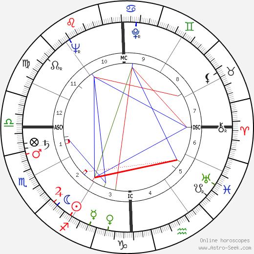 Calvin Quate tema natale, oroscopo, Calvin Quate oroscopi gratuiti, astrologia