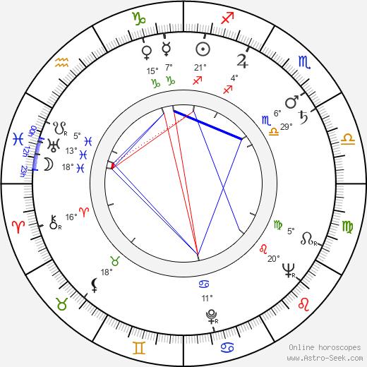 Joe Brooks birth chart, biography, wikipedia 2020, 2021