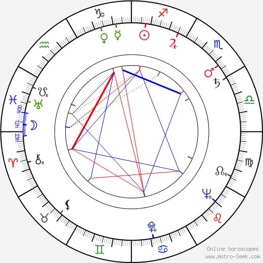 Leon Niemczyk astro natal birth chart, Leon Niemczyk horoscope, astrology
