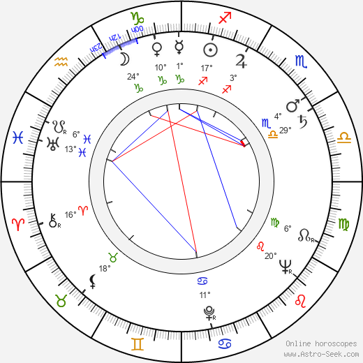 Sheldon Reynolds birth chart, biography, wikipedia 2019, 2020