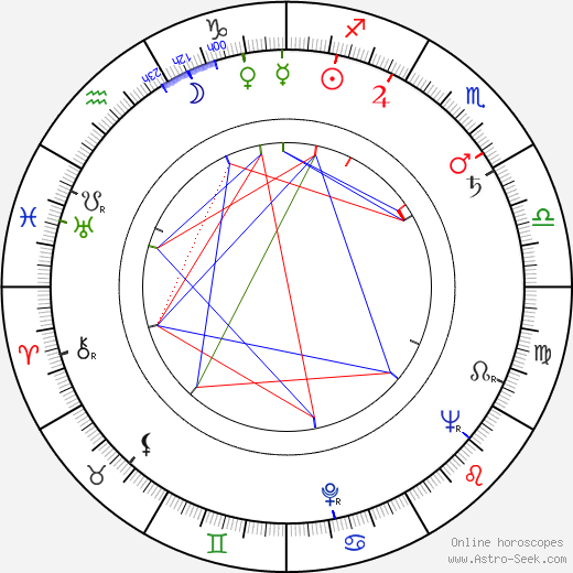 Sheldon Reynolds astro natal birth chart, Sheldon Reynolds horoscope, astrology