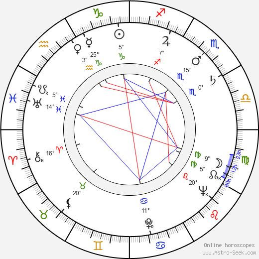 Troy Patterson birth chart, biography, wikipedia 2018, 2019