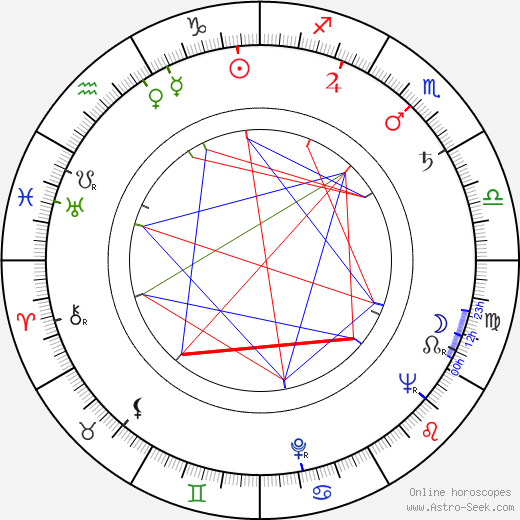 Troy Patterson astro natal birth chart, Troy Patterson horoscope, astrology