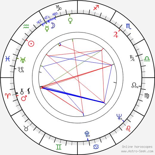 Amédée tema natale, oroscopo, Amédée oroscopi gratuiti, astrologia