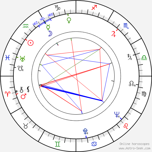 Chuck Yeager astro natal birth chart, Chuck Yeager horoscope, astrology