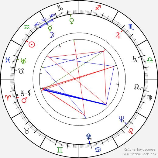 Чарльз Элвуд Йегер Chuck Yeager день рождения гороскоп, Chuck Yeager Натальная карта онлайн