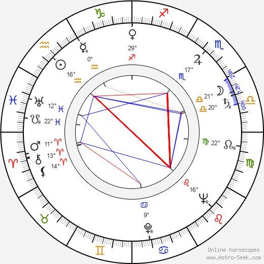 Eve Whitney birth chart, biography, wikipedia 2019, 2020