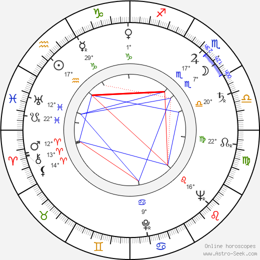 Paulo Fortes birth chart, biography, wikipedia 2020, 2021