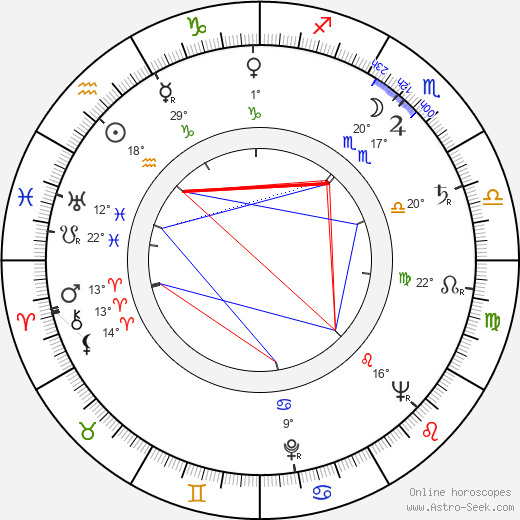 Robert Rietty birth chart, biography, wikipedia 2020, 2021