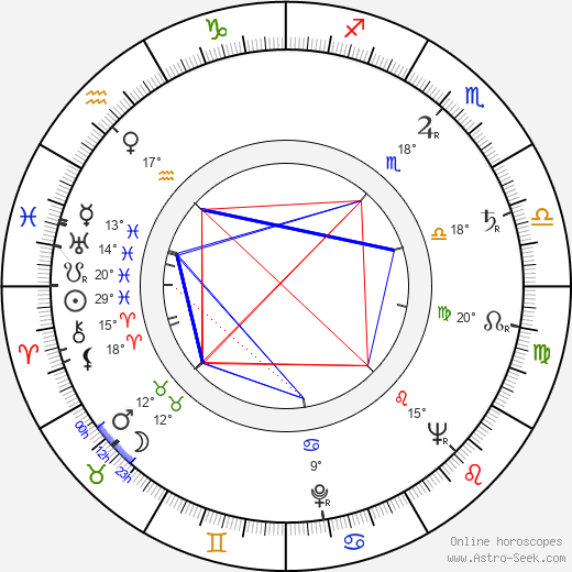 Albert Bartlett birth chart, biography, wikipedia 2019, 2020