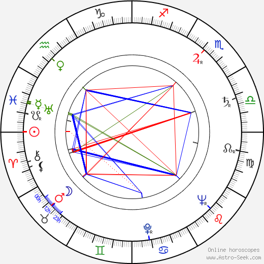 Albert Bartlett astro natal birth chart, Albert Bartlett horoscope, astrology
