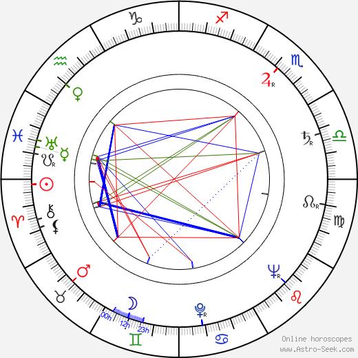 Barry Shear astro natal birth chart, Barry Shear horoscope, astrology