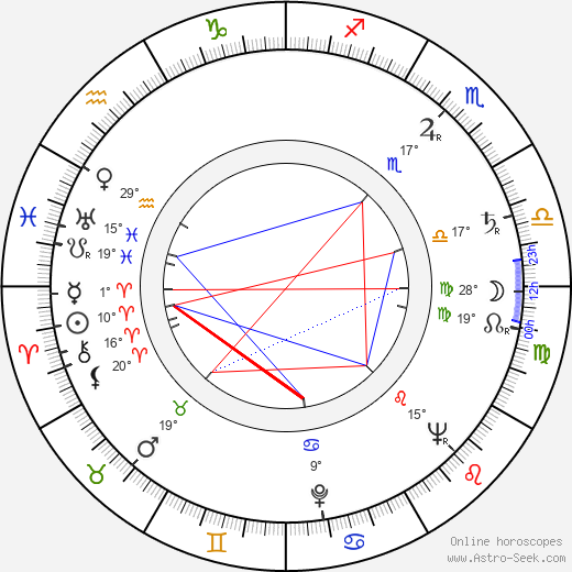 Donald Elson birth chart, biography, wikipedia 2020, 2021