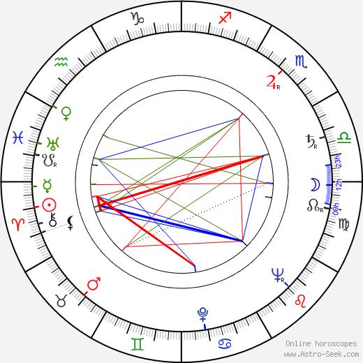 Donald Elson birth chart, Donald Elson astro natal horoscope, astrology
