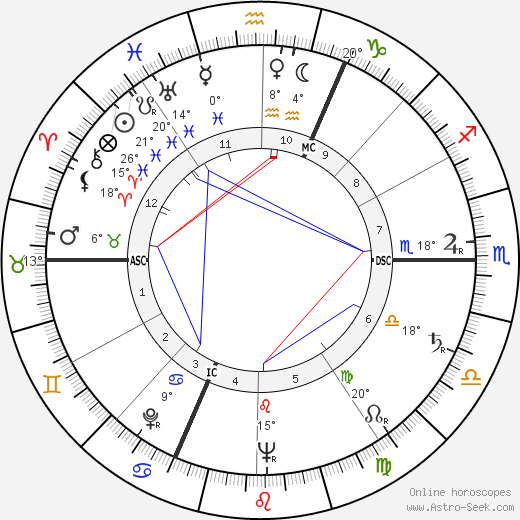 France Asselin birth chart, biography, wikipedia 2016, 2017