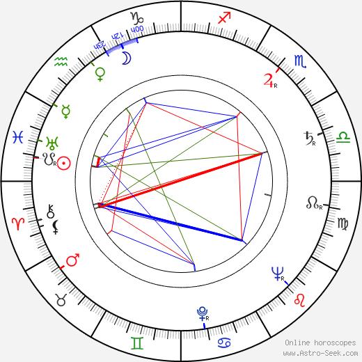 Hanne Hiob astro natal birth chart, Hanne Hiob horoscope, astrology