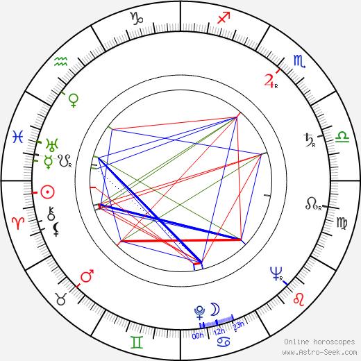 Leida Laius astro natal birth chart, Leida Laius horoscope, astrology