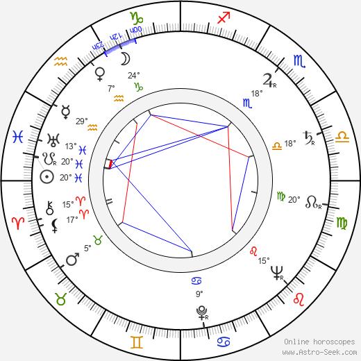 Mae Young birth chart, biography, wikipedia 2020, 2021