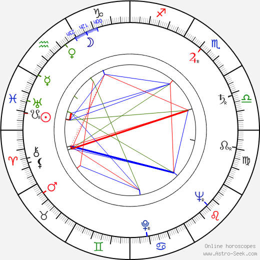 Mae Young birth chart, Mae Young astro natal horoscope, astrology