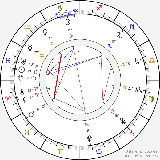 Terence Alexander birth chart, biography, wikipedia 2020, 2021