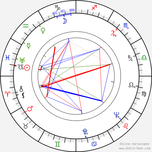 Terence Alexander astro natal birth chart, Terence Alexander horoscope, astrology