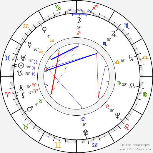 Yakov Segel birth chart, biography, wikipedia 2020, 2021