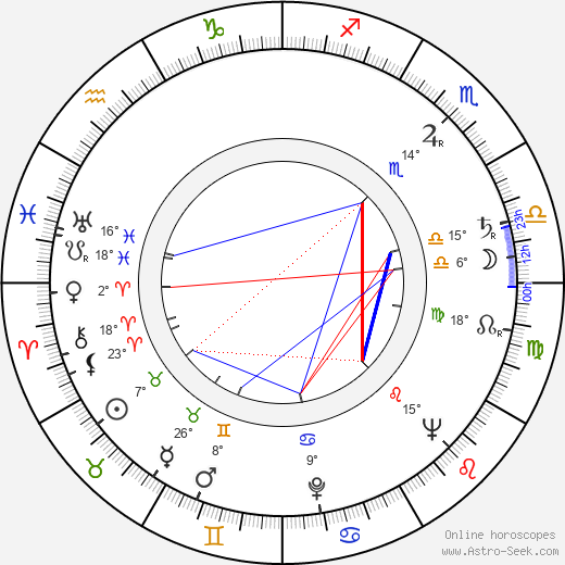 Adele Mara tema natale, biography, Biografia da Wikipedia 2020, 2021