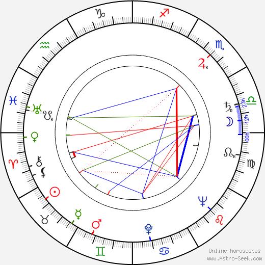 Adele Mara tema natale, oroscopo, Adele Mara oroscopi gratuiti, astrologia