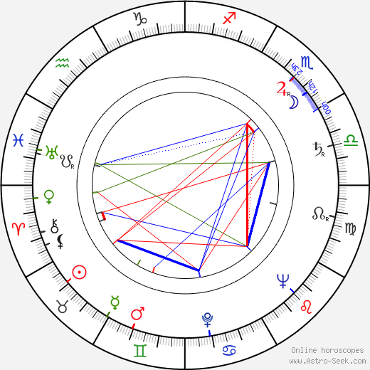 Al Lewis astro natal birth chart, Al Lewis horoscope, astrology