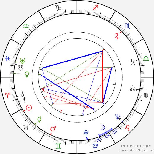 Ariel. Maughan день рождения гороскоп, Ariel. Maughan Натальная карта онлайн