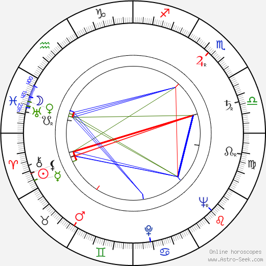 Aune Ala-Tuuhonen день рождения гороскоп, Aune Ala-Tuuhonen Натальная карта онлайн