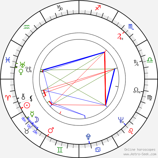 Beulah Quo astro natal birth chart, Beulah Quo horoscope, astrology