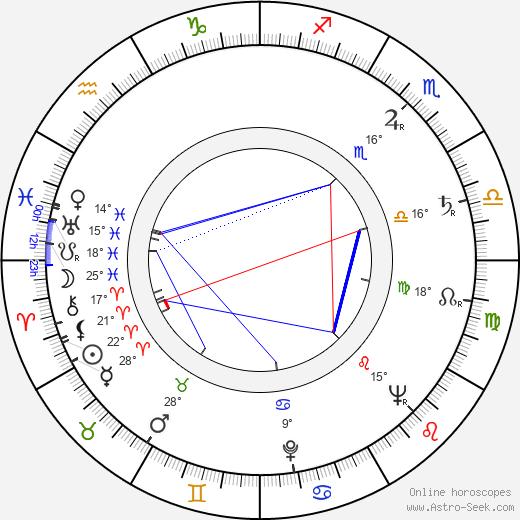 Don Adams birth chart, biography, wikipedia 2019, 2020