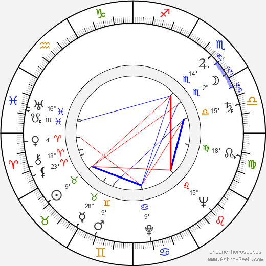 Ghedi Lönnberg birth chart, biography, wikipedia 2017, 2018