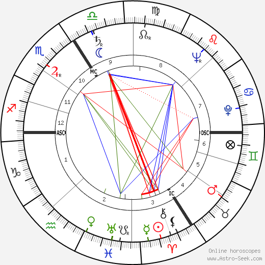 Jean Cuminal tema natale, oroscopo, Jean Cuminal oroscopi gratuiti, astrologia