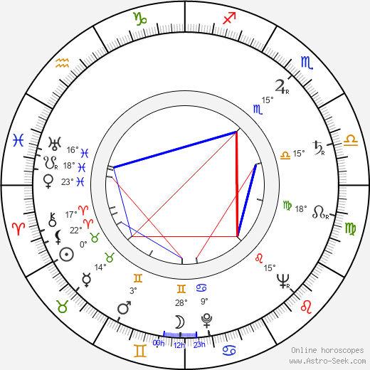 John Mortimer birth chart, biography, wikipedia 2019, 2020