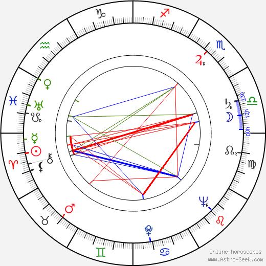 Mario Vitale astro natal birth chart, Mario Vitale horoscope, astrology