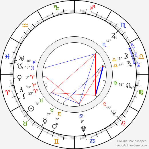 Maxine Audley birth chart, biography, wikipedia 2019, 2020