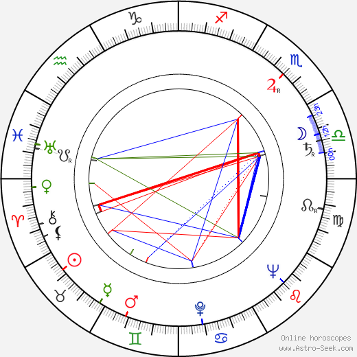Maxine Audley astro natal birth chart, Maxine Audley horoscope, astrology