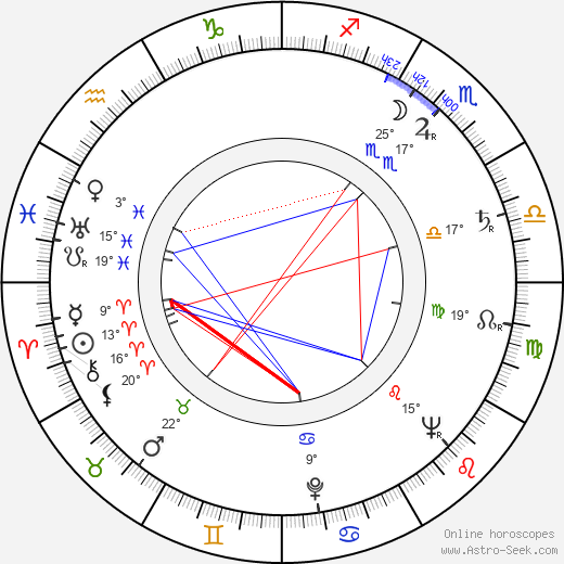 Peter Vaughan birth chart, biography, wikipedia 2019, 2020