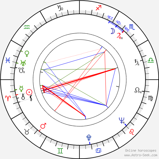 Peter Vaughan astro natal birth chart, Peter Vaughan horoscope, astrology