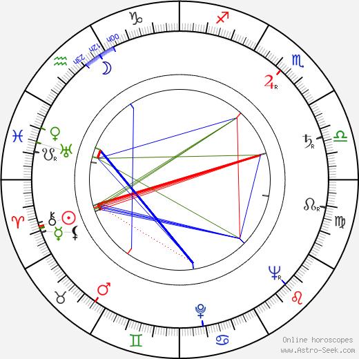 Pia Hattara astro natal birth chart, Pia Hattara horoscope, astrology