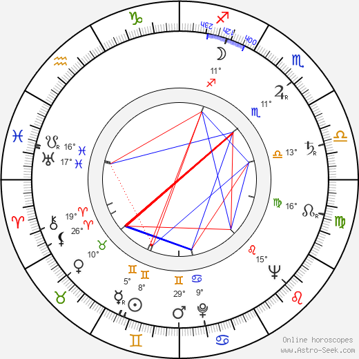 Anna Proclemer birth chart, biography, wikipedia 2020, 2021