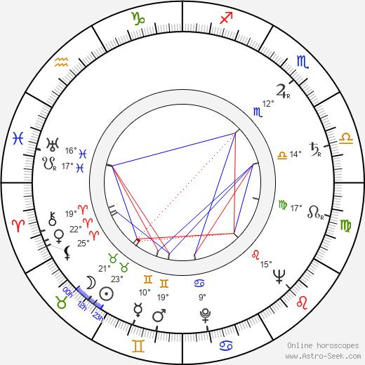 Doris Dowling birth chart, biography, wikipedia 2020, 2021
