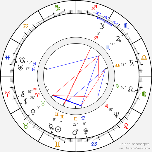 Harry Smith birth chart, biography, wikipedia 2019, 2020