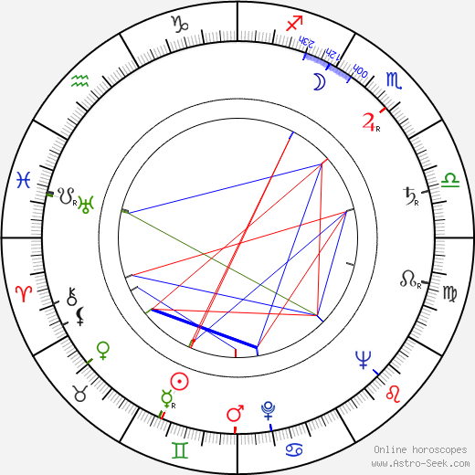 Harry Smith astro natal birth chart, Harry Smith horoscope, astrology