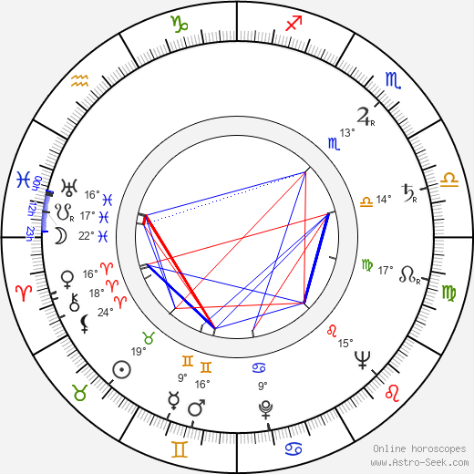 Margaret Field birth chart, biography, wikipedia 2019, 2020