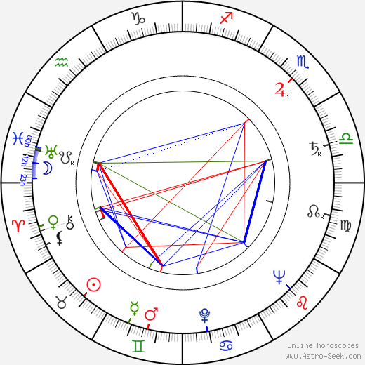 Margaret Field astro natal birth chart, Margaret Field horoscope, astrology